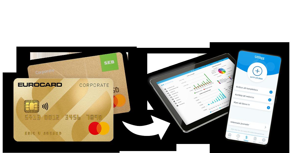 eurocard-seb-pe_topbild-4