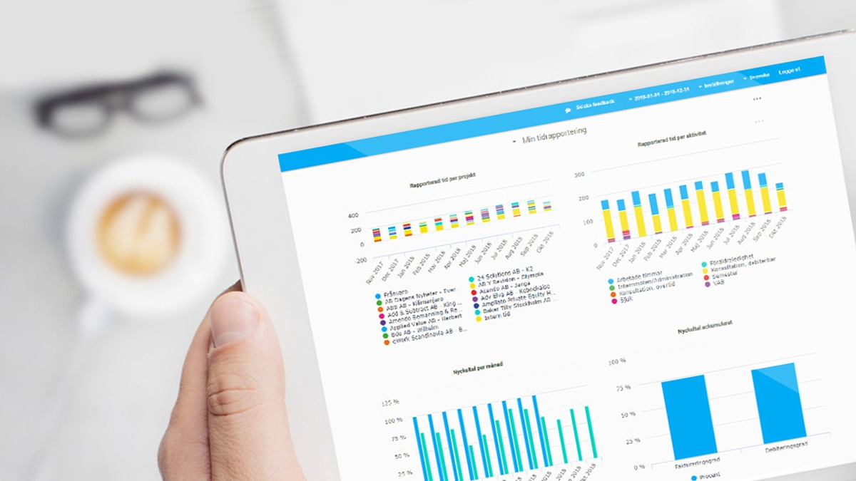 SQL Analytics, rapporter och integrationer med PE Accounting