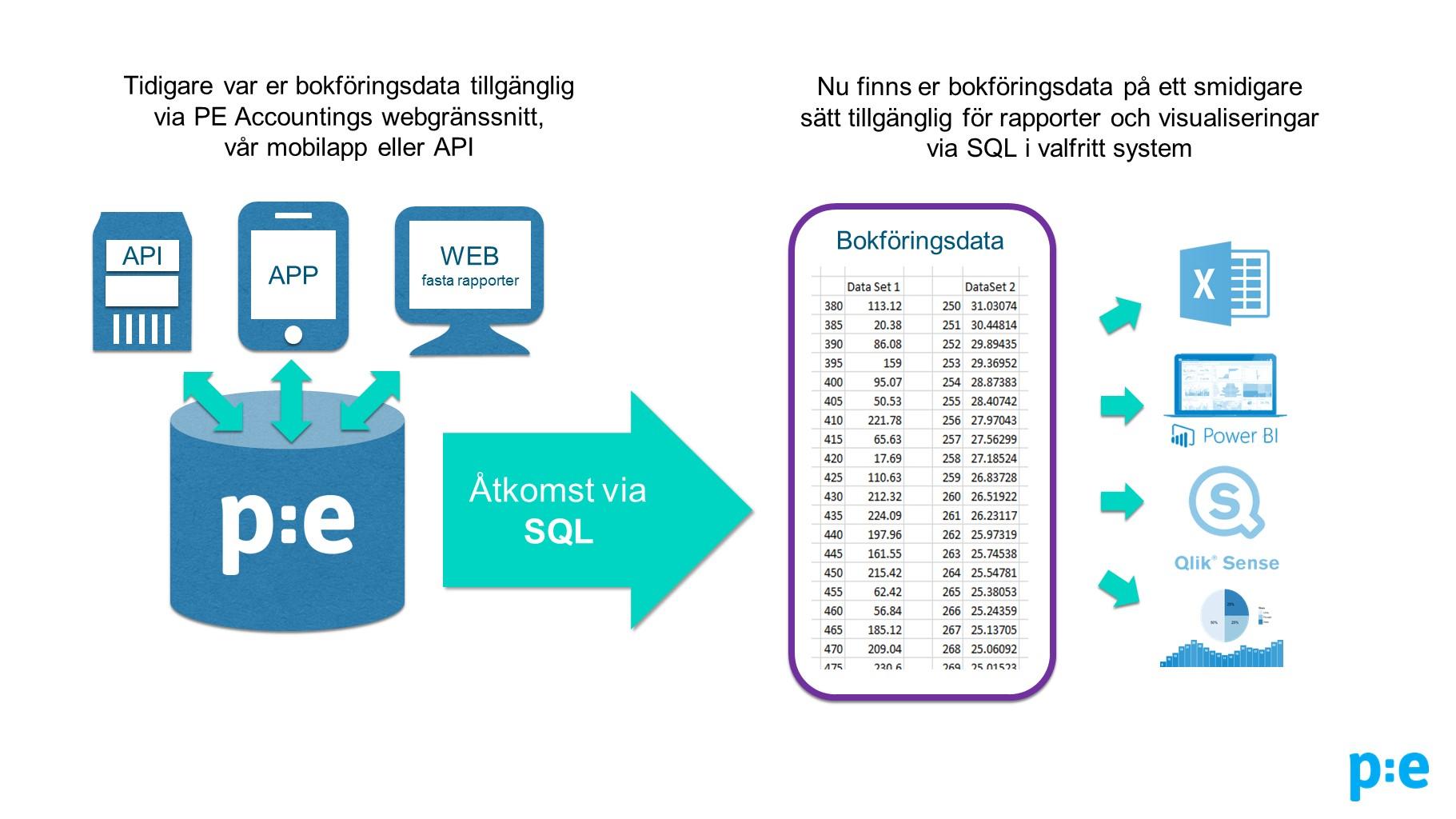 SQL-diagram-1